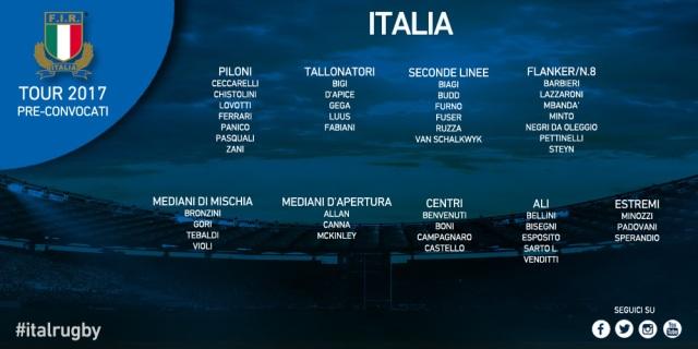 Italia convocati